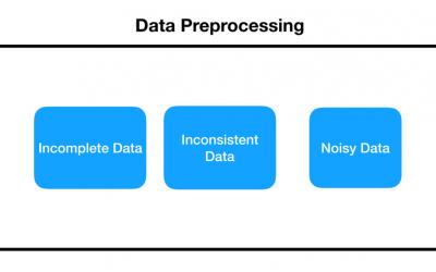 프로세스 마이닝을 위한 데이터 전처리 도구 아파치 스파크